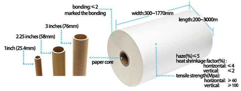 FSEKO-Best Wholesale Pet Thermal Lamination Glossy Film Pg Bopet Film Manufacturing